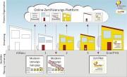 Die Grafik zeigt das Prinzip der Gebäudesanierung zum Passivhaus in mehreren Schritten (Grafik: Passivhaus Institut)
